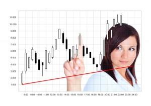 stock chart reading